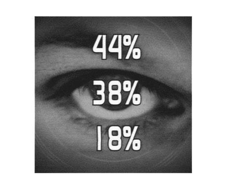 porcentajes-verde_awanzo.jpg