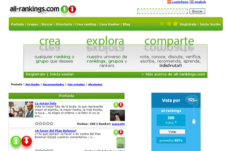all rankings All rankings.com, porque todo en la vida es rankeable