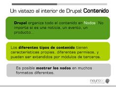 drupal4