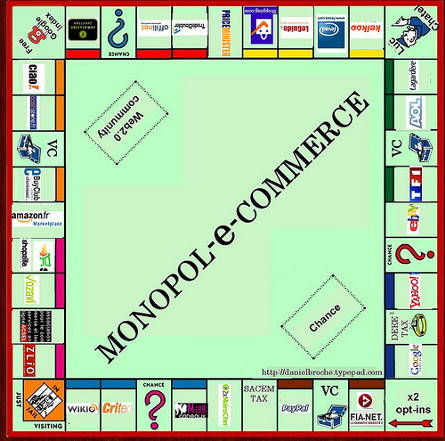 e-commerce-monopoly